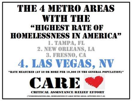 metro-cities
